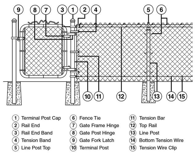 Bell Fence Gt Residential Chain Link Guide
